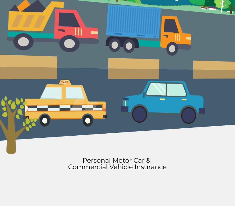 four wheeler/car, motor, auto insurance online