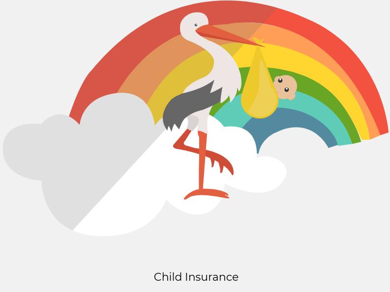 child plans